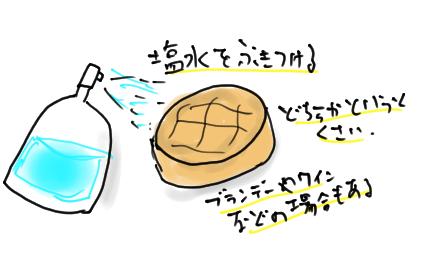 ウォッシュチーズ
