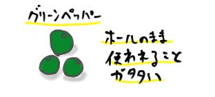グリーンペッパー