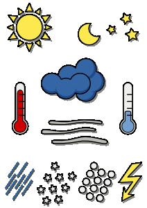 weather_chart